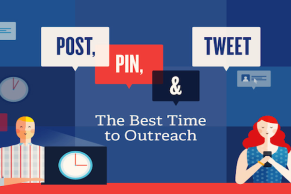 Best Time to Update Posts on Social Media - Facebook, Twitter, Google Plus &LinkedIn