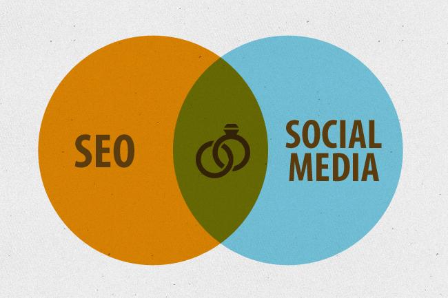 Organic SEO vs. Social Media Marketing: Battle for Traffic
