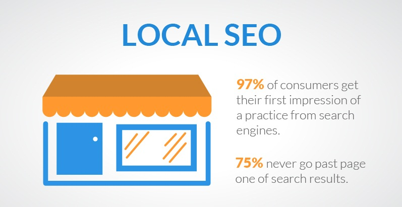 Local events for SEO